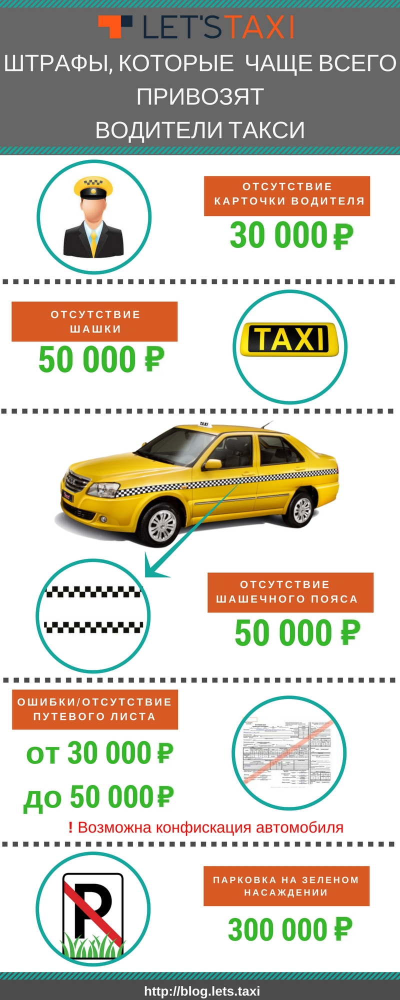 Инфографика Let`s taxi штрафы такси