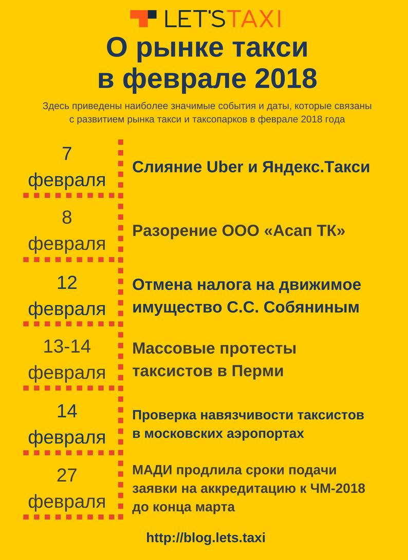 Инфографика Let`s taxi февральский дайджест
