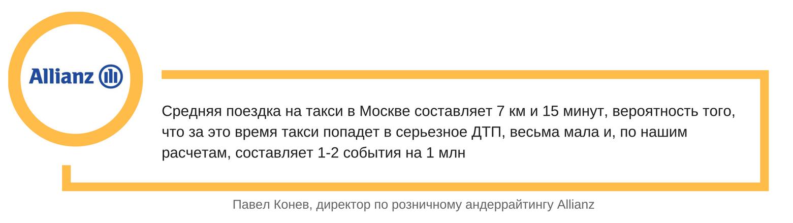 Павел Конев про страхование в такси