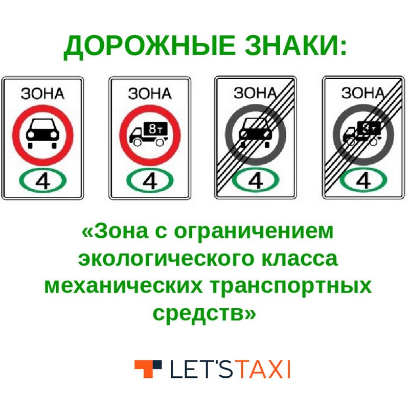эко дороги в РФ